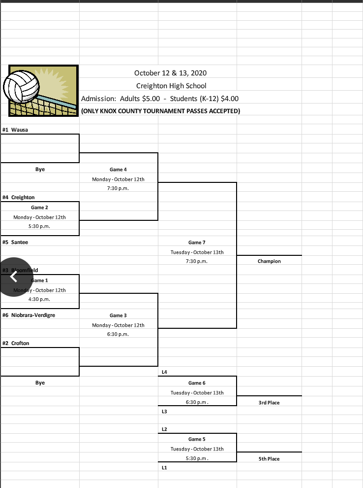 Knox County Bracket